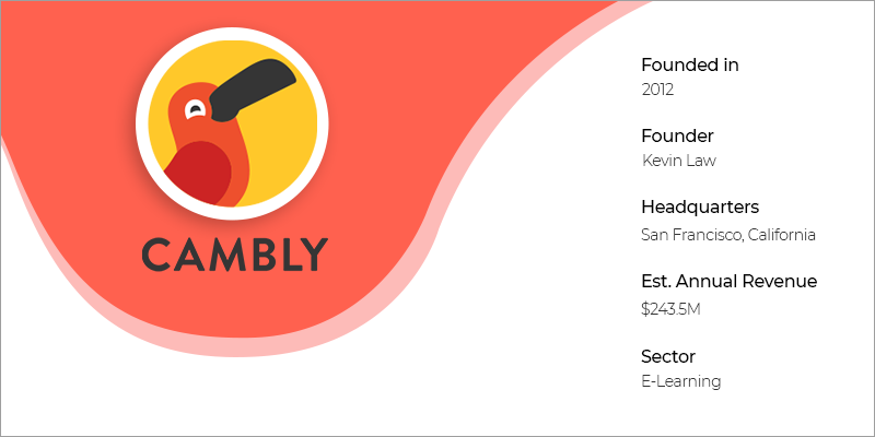 What is Cambly